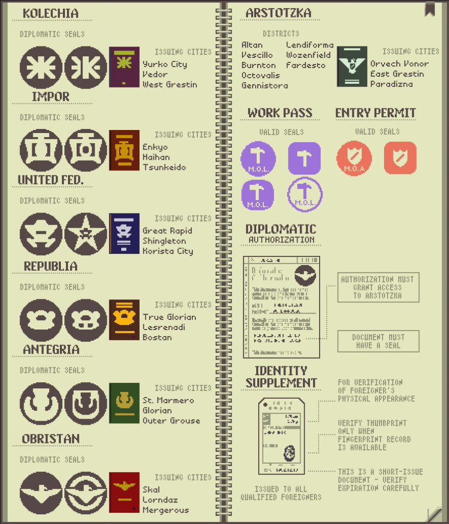 papers-please-cheat-sheet_0